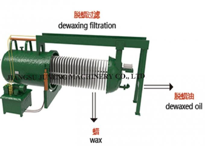 Automatic Hydraulic Control Horizontal Plate Pressure Filter Sunflower Oil Dewaxing