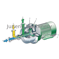Olive Oil High Pressure Centrifugal Pump For Vegetable Oil Continuously Refinery supplier